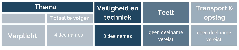 Spuitlicentie_schema